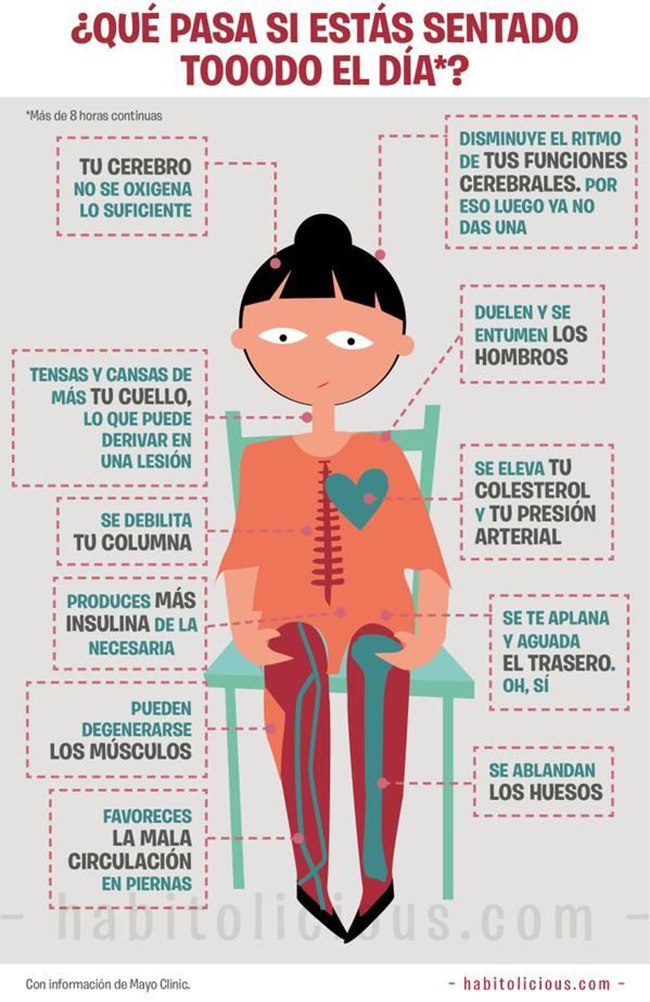 infografia sedentarismo